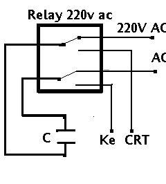 Rangkaian gun crt sederhana s e r v i c e s all share diatas adalah rangkaian restorer tabung crt yang sangat sederhana hanya menggunakan dua komponen penting yaitu satu buah relay sebagai kontak pemindah ccuart Image collections