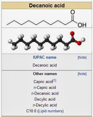 decanoate ester wiki