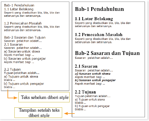 Contoh tampilan teks yang belum diberi style (kiri) dan teks yang telah diberi style (kanan).