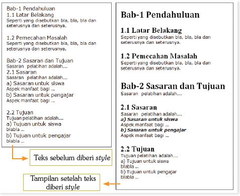 Contoh tampilan teks yang belum diberi style (kiri) dan teks yang telah diberi style (kanan).