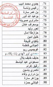 قائمة الناجحين في مسابقة الشبه الطبي لولاية بسكرة 3.png