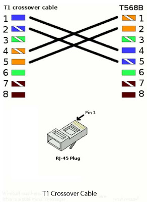 network freak controller ctrlr t1 e1