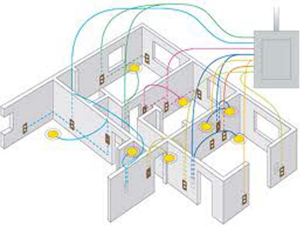 What is Electric Wiring System? And which Wiring is Better ...