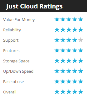 Just Cloud Ratings