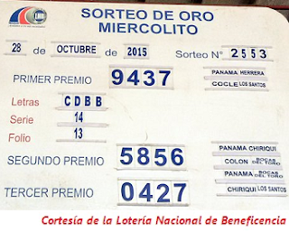 resultados-sorteo-miercoles-28-de-octubre-2015-loteria-nacional-de-panama-miercolito