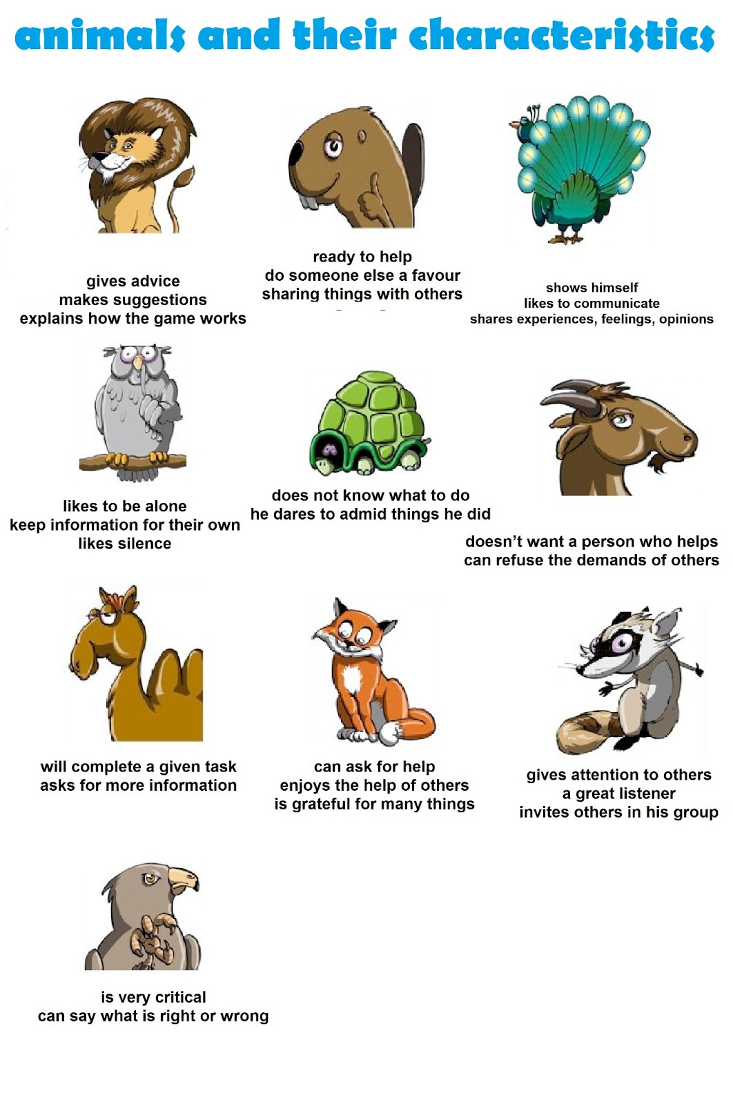 a description of the different class of animal species Animal species synonyms,  logic a class of individuals or objects grouped by virtue  recent identification of the virus in different animal species is no.