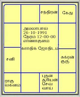 காதல் திருமணம்