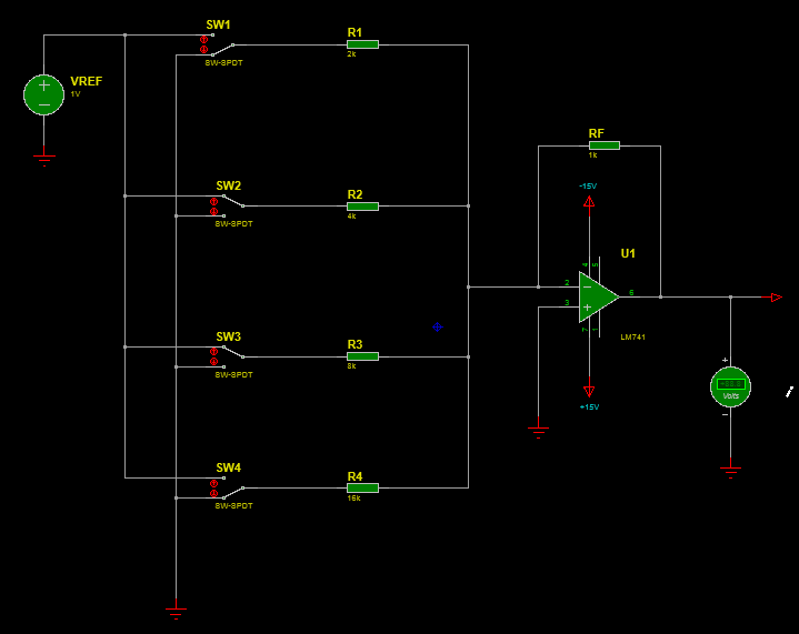 weighted resistor DAC