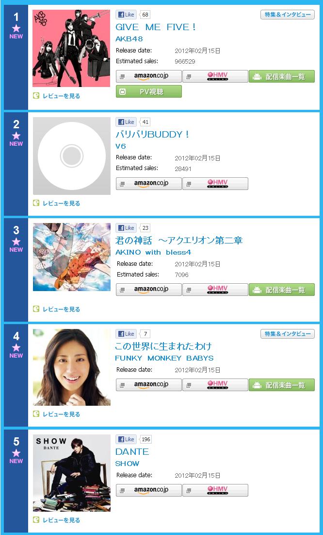 """Show Luo >> Single Japonés """"Fantasy"""" 20120217_showcrt"""