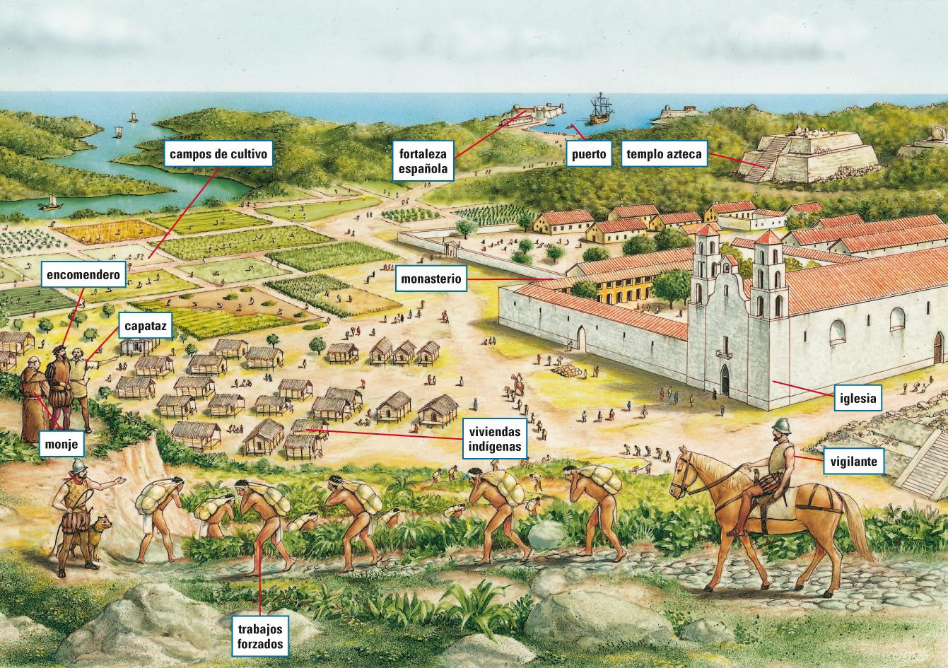 encomienda system Encomienda system and the new world indians by michael busbin along with the spanish conquest and exploration, came spanish customs and traditions.