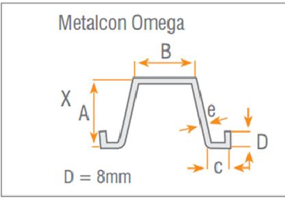 Estructuras De Metalcon