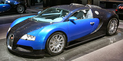Finance Your Dream Car