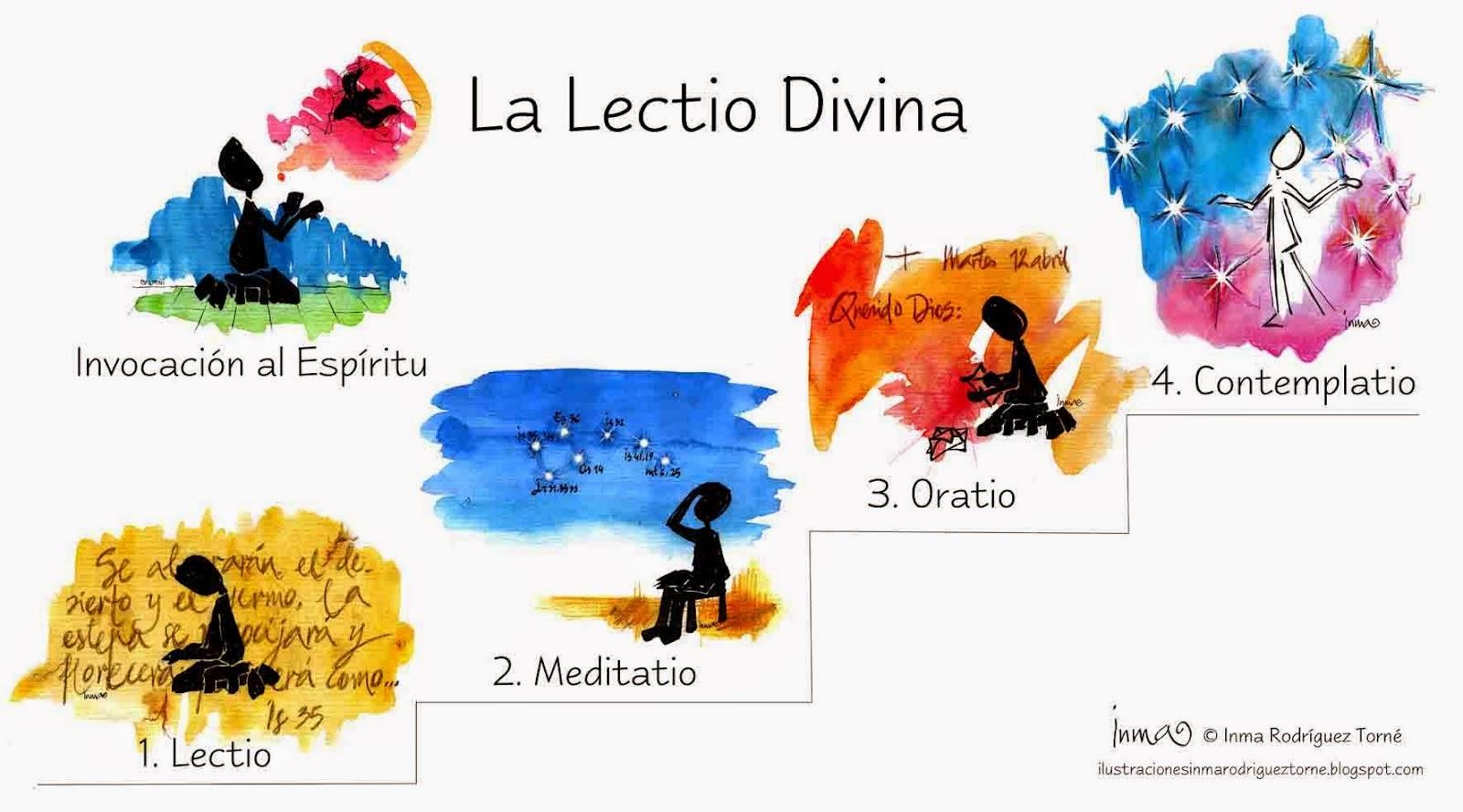 Lectio divina para adolescentes