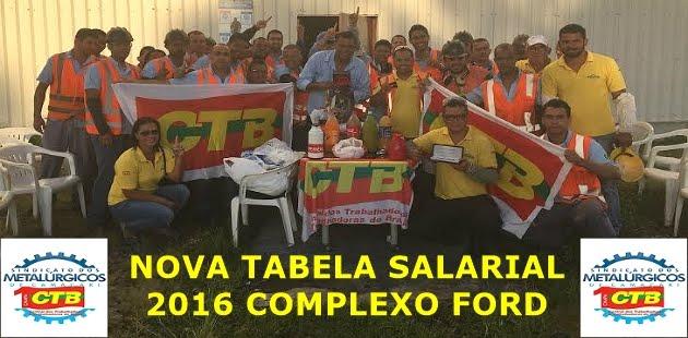 2016. NOVA TABELA SALARIAL DOS TRBALHADORES DO COMPLEXO FORD. 62 O TETO AGORA É R$ 3,056,21