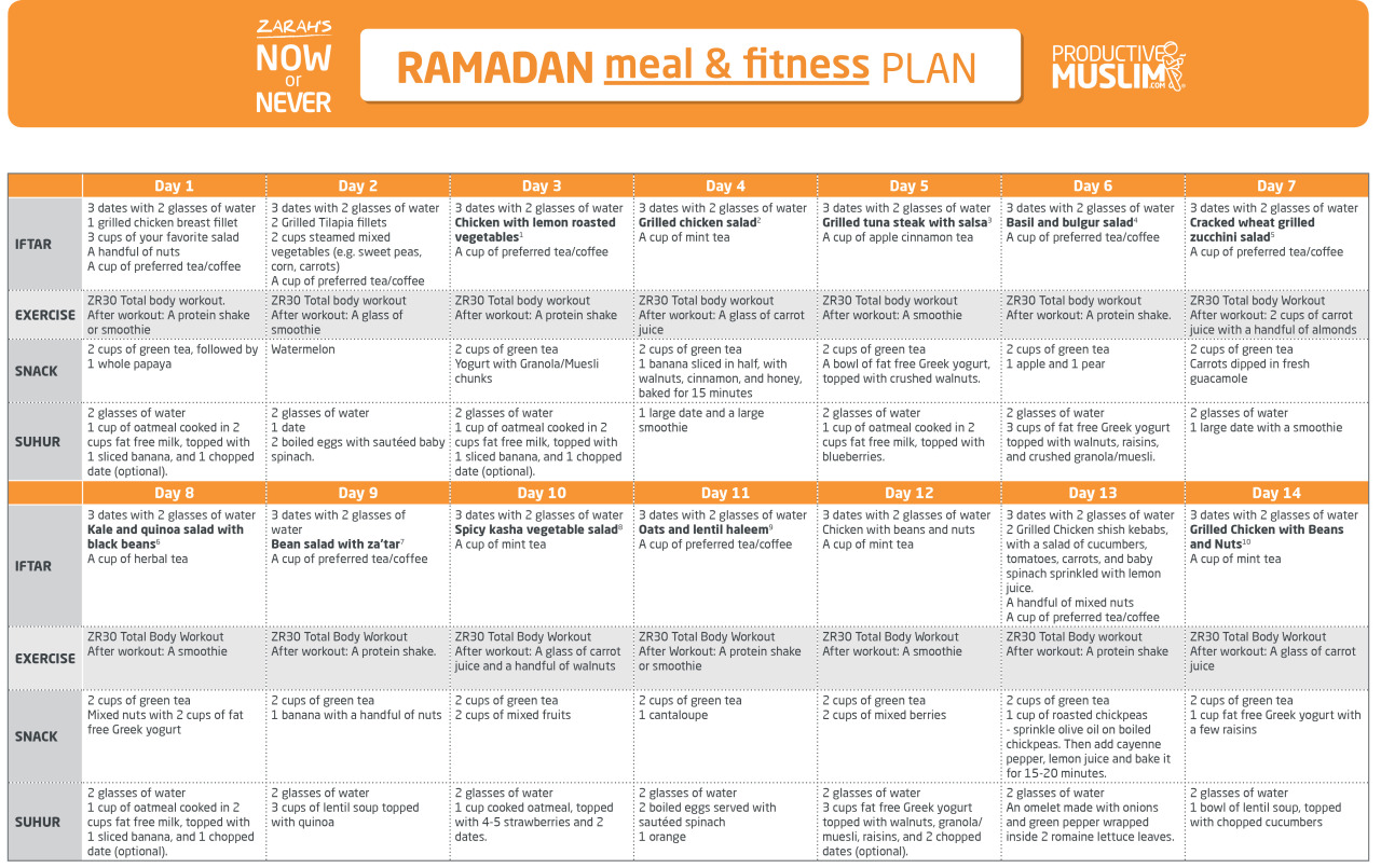 7-day super slimdown meal plan picture 5