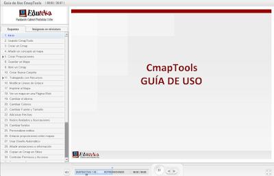 http://www.eduteka.org/Objetos/UsoCmapTools/player.html