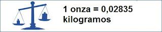 Equivalencia onza y kilogramo.