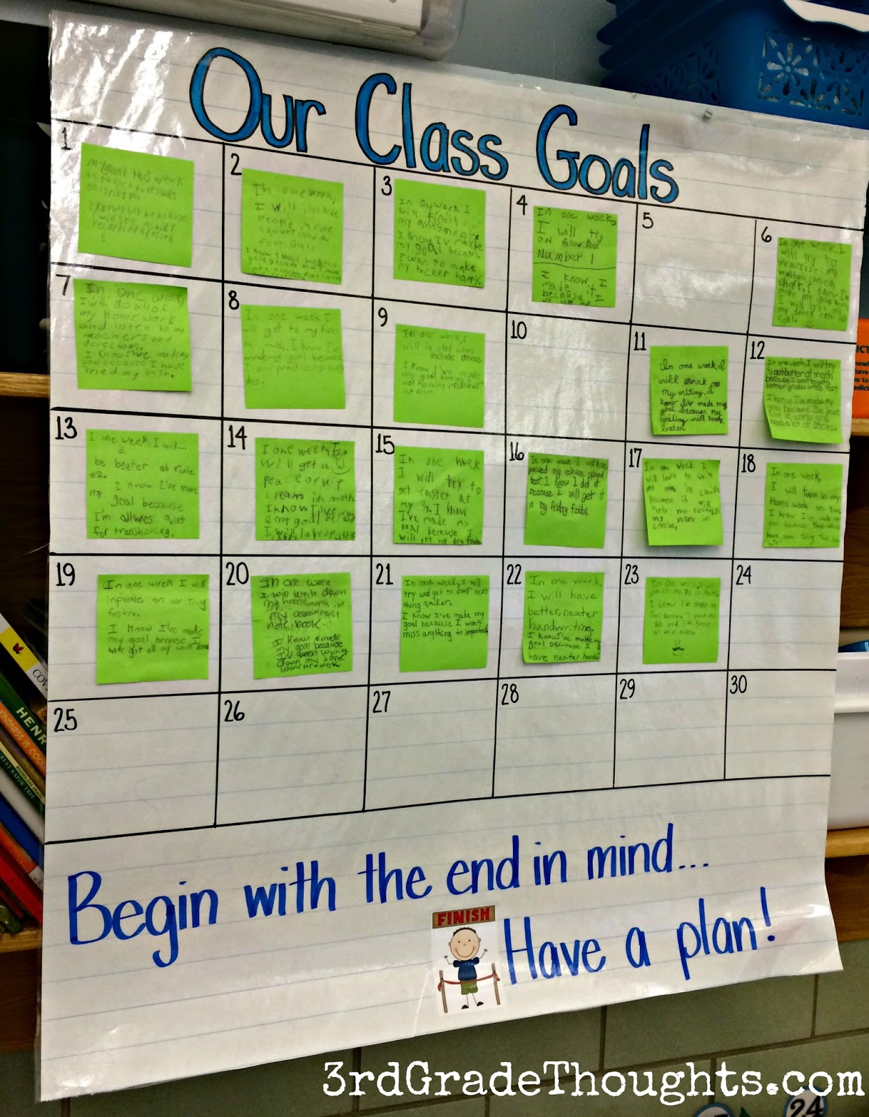 Classroom Goal Setting Ideas ~ Working on weekly class smart goals rd grade thoughts