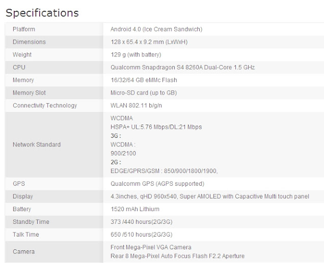 Asus PadFone Infinity Spec and Features Chart