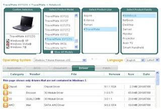 Download driver acer gratis(Acer aspire, extensa, ferrari, travelmate)
