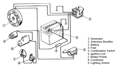 Pictorial Diagram Of Honda Cb100 on alternator wiring diagrams