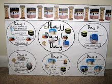 Let's learn about Dhulhijjah and Hajj.