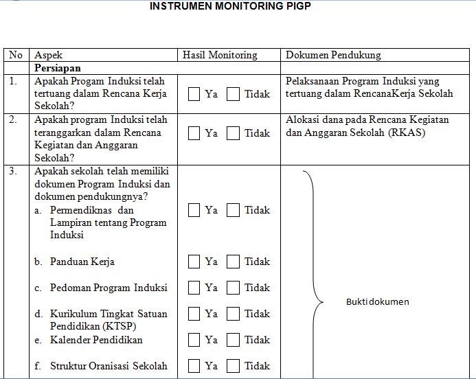 Panduan PIGP Program Induksi Guru Pemula