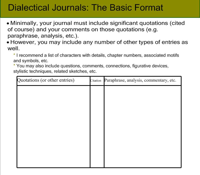 dialectical essay format Dialectic is the practice of arriving at a conclusion by the exchange of logical arguments dialectic or dialectical in classical rhetoric format mla apa.