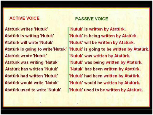 how to change a sentence from active to passive voice