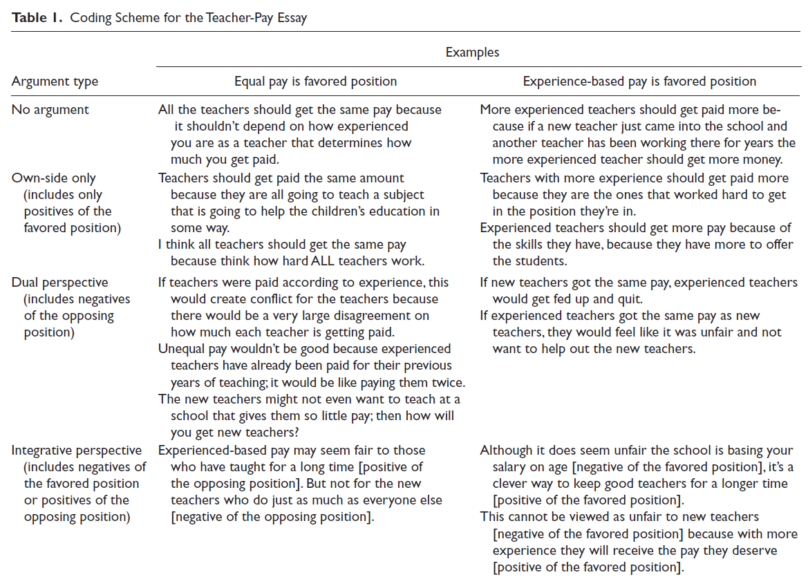 critical thinking and reasoning in middle school science education