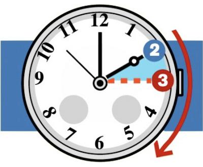 Inicia horario de verano domingo 11 de marzo de 2012 en for Horario ministerio del interior