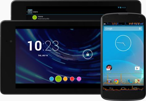 Android 4.3 Jelly Bean New Features