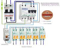 Esquema electrico protector de sobretensiones permanentes for Protector sobretensiones permanentes y transitorias