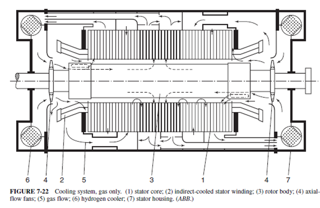 Basic Electric Generator Diagram likewise Ankita Seminar Footsteps 39421209 further  on ankita seminar footsteps 39421209