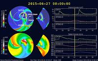 Prognoza modelu WSA-Enlil, cz. 1: główna najszybsza część CME przecina orbitę Ziemi z 26 na 27 czerwca około 02:00 CEST, jednak słabsza i wolniejsza boczna część wyrzutu dociera do Ziemi z większym opóźnieniem (następna grafika). (SWPC)