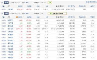 中国株コバンザメ投資ウォッチ銘柄watch20130520