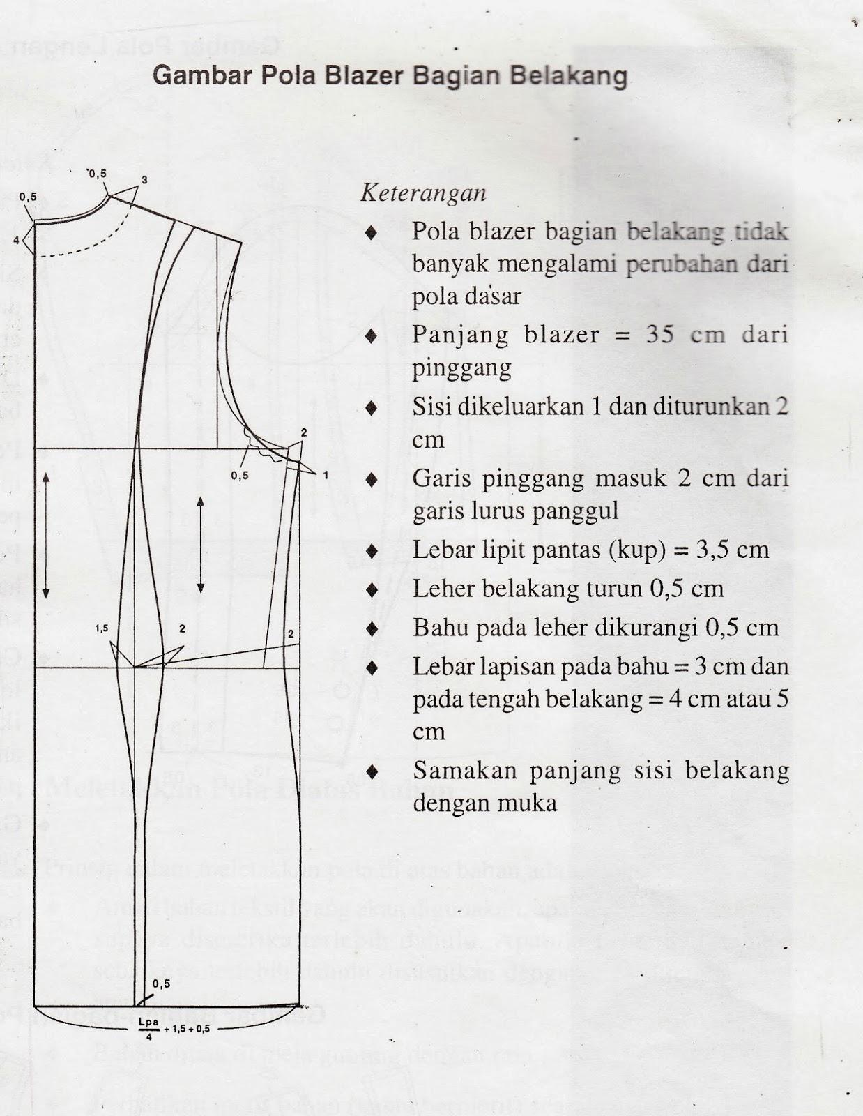 All About Korea Pembuatan Blazer