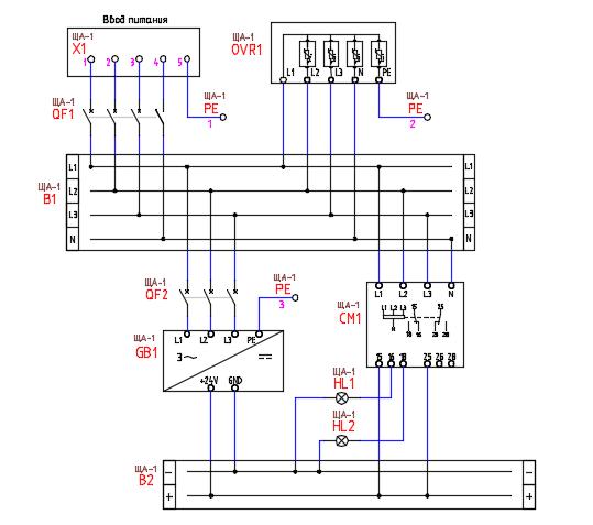 Схема шкафов электрика