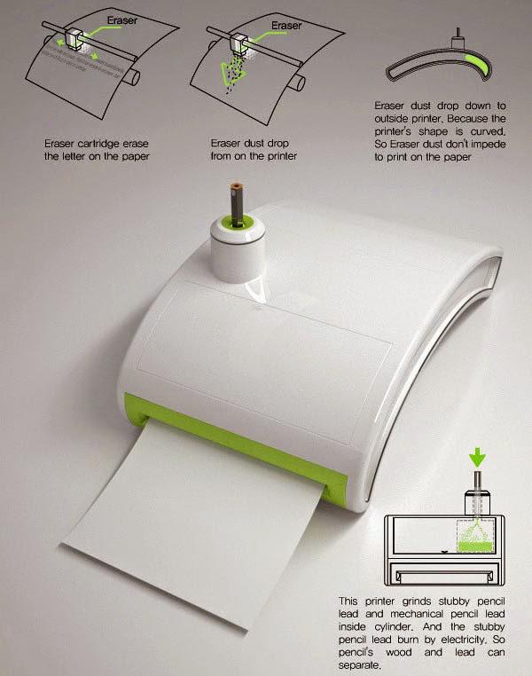 Impresora a Grafito, Reciclaje de Lapices