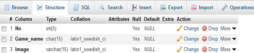 change column field in mysql