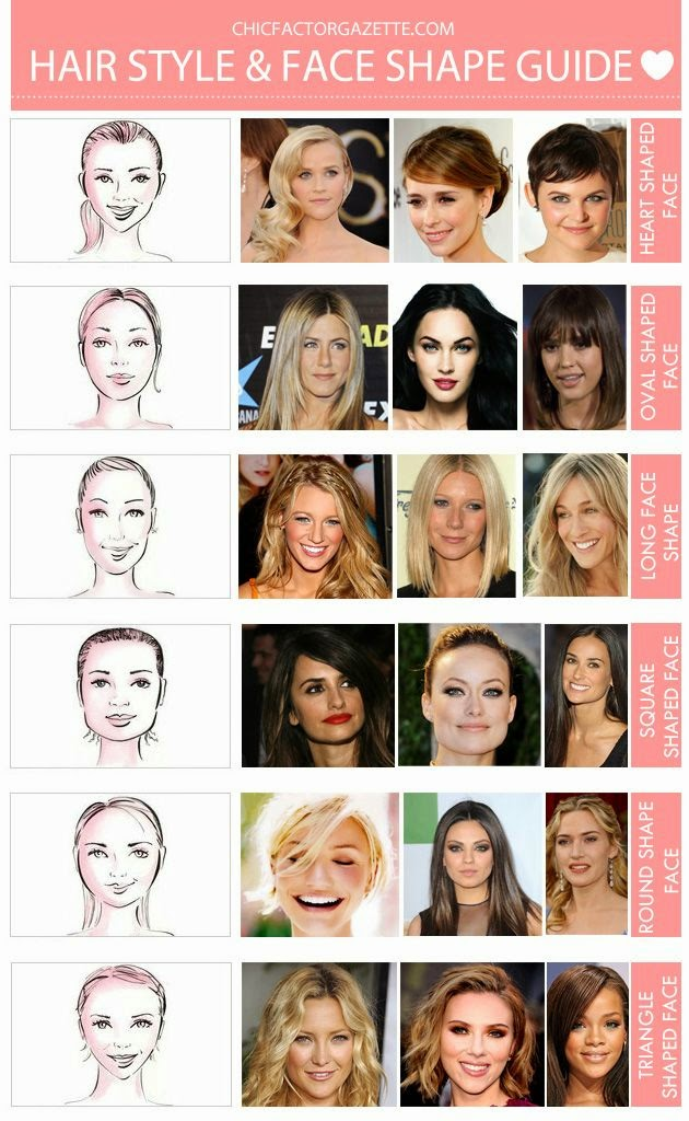 Which Ones Are More Rounded Square Or Angle Out Round In Compare The Chart Below With Your Face Shape To Help Guide You As Well