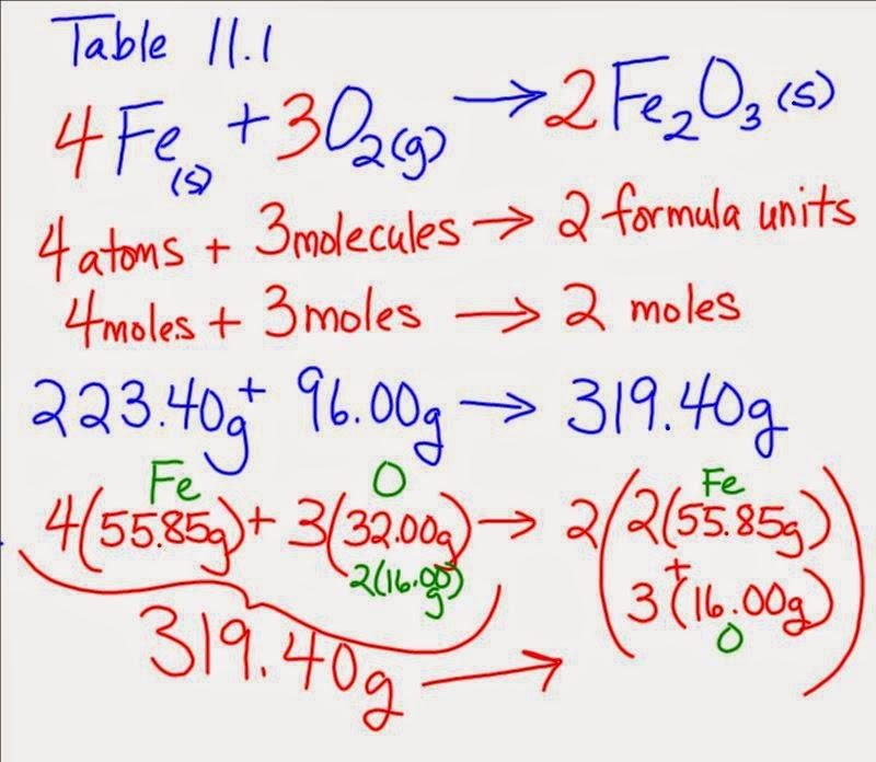 Soal Amp Pembahasan Konsentrasi Zat 2 Belajar Bareng Kimia