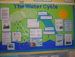 Water Cycle Interactive Ks2 - the water cycle zoomschool ks2 topics ...