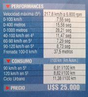 performance aceleracion velocidad peugeot 206 rc