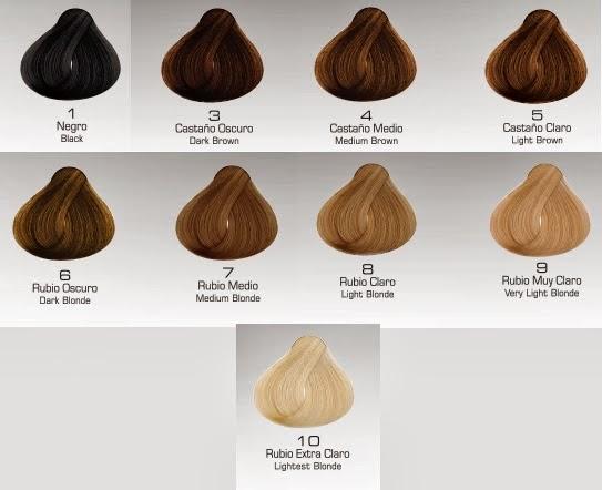 Coloraci n y cuidado del cabello - Tonos de colores ...