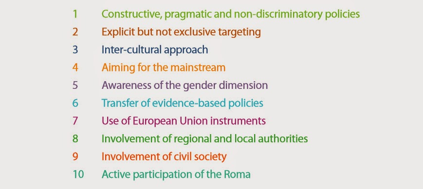 http://www.coe.int/t/dg4/youth/Source/Resources/Documents/2011_10_Common_Basic_Principles_Roma_Inclusion.pdf