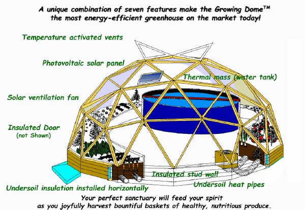 growing spaces geodesic dome greenhouse - Dome Greenhouse Designs