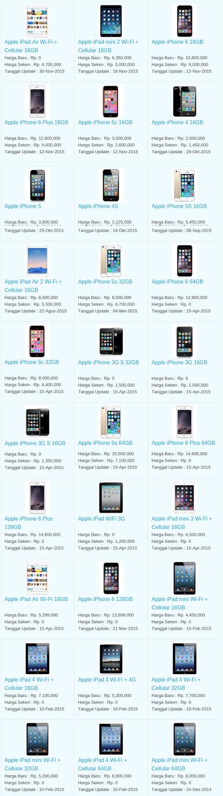 Daftar Harga Hp Apple Desember 2015