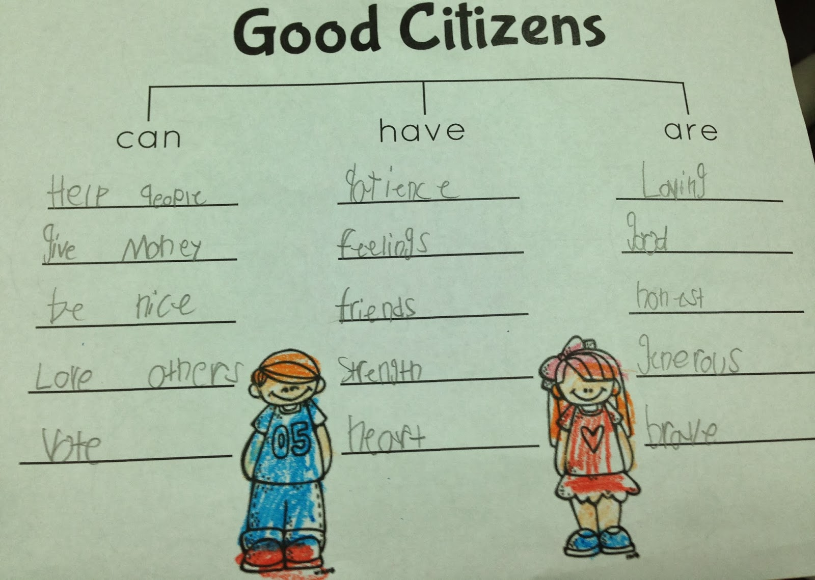 the adventures of a k 1 teacher good citizenship on the back they filled in a web where they wrote or drew about what makes a good citizen