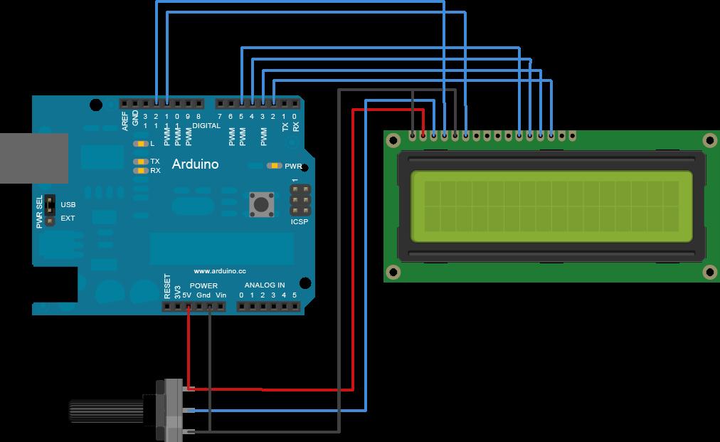 Tecnologia    Eletr U00f4nica    Ci U00eancia   Arduino   App Android